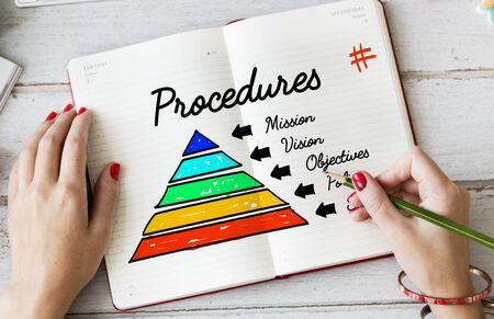 Business Process Aktionsplan Konzept