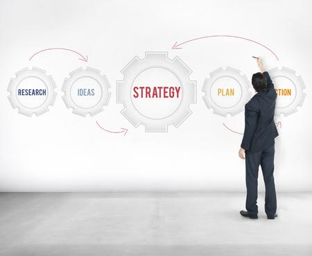 Nouvelle stratégie d'entreprise Concept cible