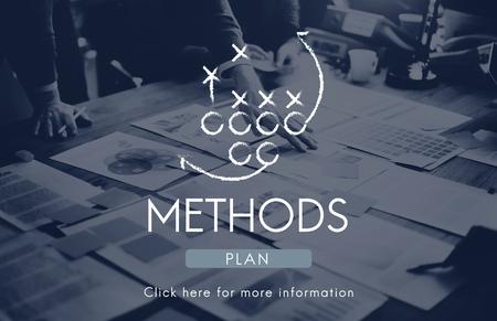 an approach: Methods Accomplish Approach Procedure System Concept