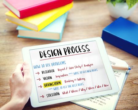 Concepto de diseño de soluciones creativas Proceso