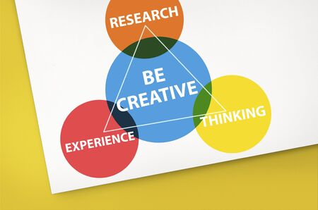 be the identity: Inspire Be Creative Thinking Concept Stock Photo