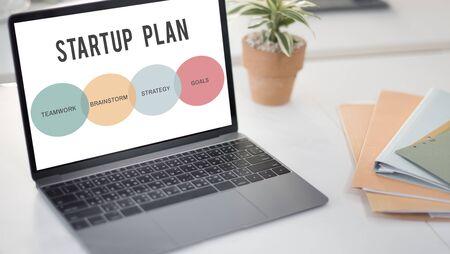 La puesta en marcha del concepto empresario de negocio