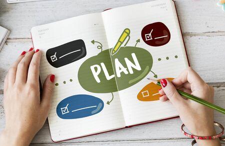 memo: Plan Task Memo List Concept