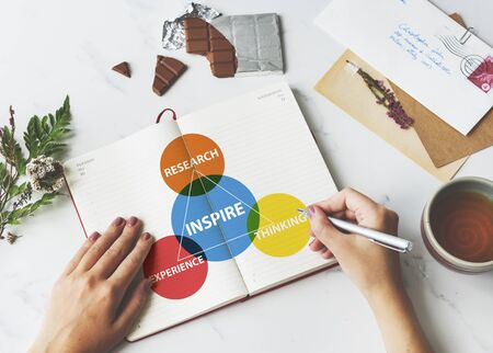 Inspire Be Creative Thinking Concept Stock Photo