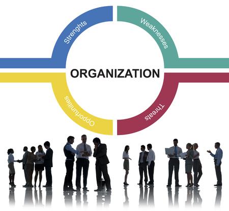 Strategy Planning Oeganization Marketing Concept