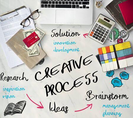 Proceso creativo evalution ideas Concepto Imaginación