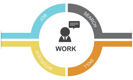 employing: Job Team Join Work Hiring Hired Employed Concept Stock Photo