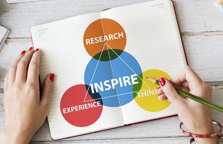 Inspirar a ser el concepto de pensamiento creativo Foto de archivo