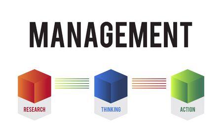 Business System Development Diagram Concept