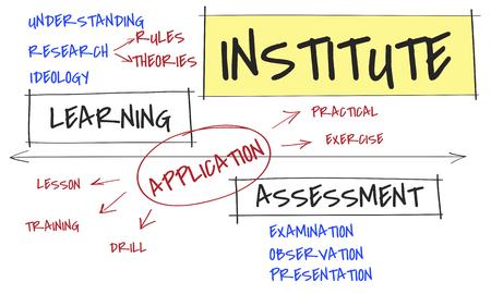 topper: Institute School Certification Curriculum Activities