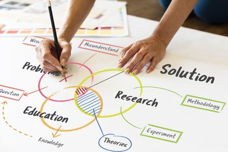 문제 교육 지식 학습 솔루션