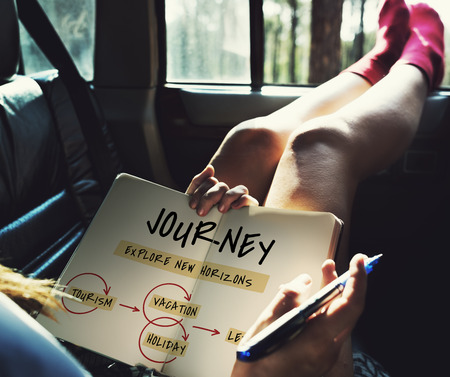 Destination Journey Travel Discovery Diagram Word