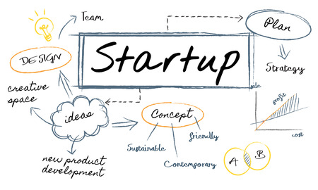Chart with startup concept