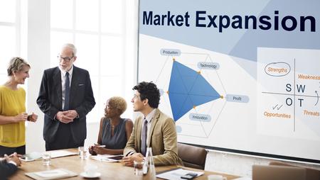 개발 시장 확장 기회 사업