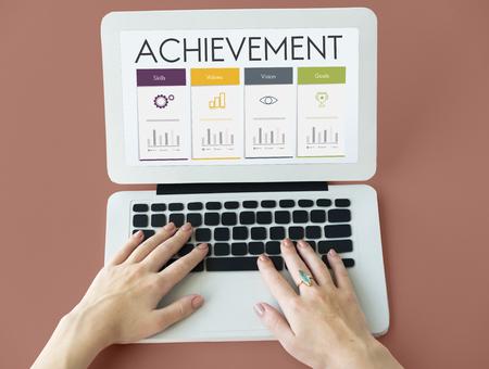 Analysis Training Achievement Evaluation