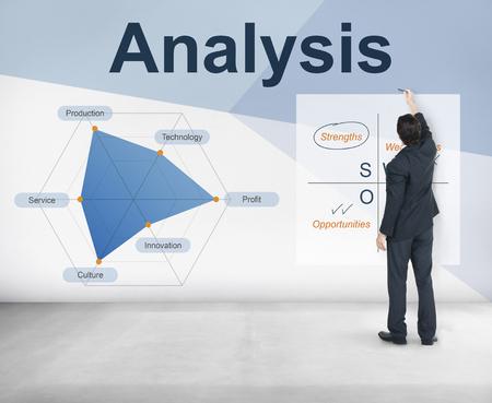 Analysis Innovation Opportunities Strengths Strategic Stock Photo