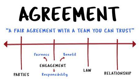 Overeenkomst Overheidsopdracht Overeenkomst Overeenkomst Stockfoto