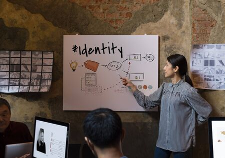 be the identity: Creative Ideas Identity Product Develop Design