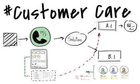Customer Satisfaction Service Care Problem Solving Stok Fotoğraf