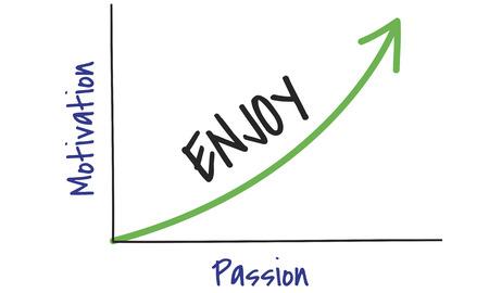 성공 성장 그래프 개발 즐기기