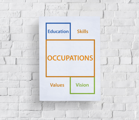 proficiency: Employment Occupations Career Ability Potential Word Stock Photo
