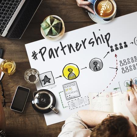 Leadership Partnership Businessplan Infographic