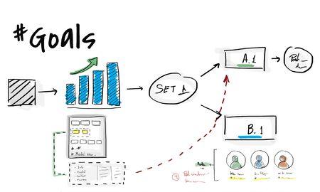비즈니스 프로세스 목표 성공 그래프
