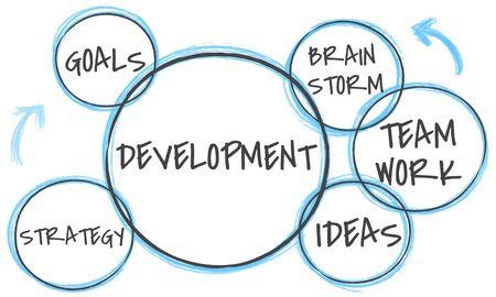 기업 투자 개발 벤처 시장 확장