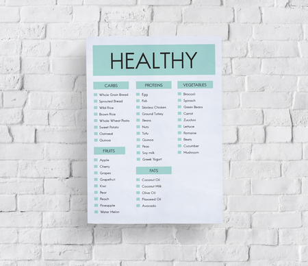 List of healthy items on a wall