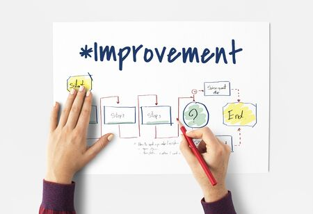 defines: Improvement Summary Personal Development Workflow
