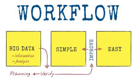 Workflow methods creative process graphic diagram word stock photo 78862996 workflow methods creative process graphic diagram word ccuart Gallery