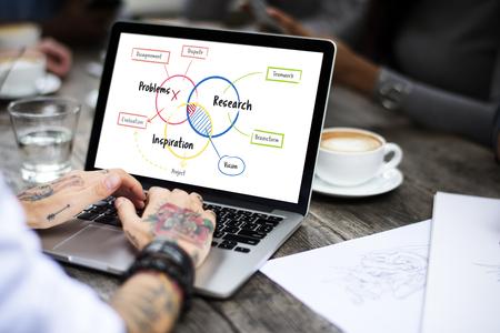 Inspiratieproblemen Brainstormen Creatief proces