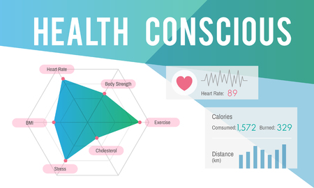 Health consciousness chart