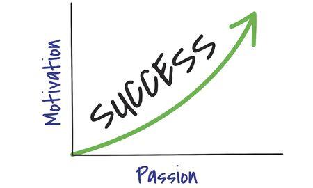 成功成長グラフ開発をお楽しみください。