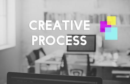 Imagination Design Style Creative Process Imagens