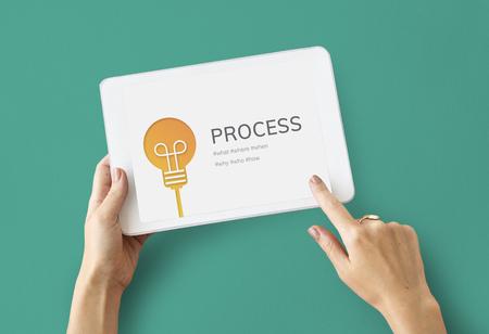 プロセス アクティビティ メソッド手順