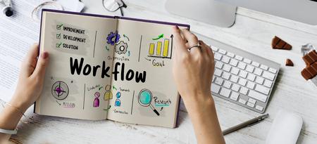 Business Implementation Process Workflow Stockfoto - 79922514