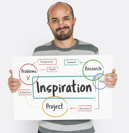 Inspiration Aspiration Innovate Creativity Motivate Stock Photo