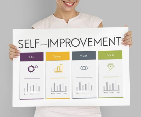 aspects: Challenge Comparison Experience Quality Self-improvement