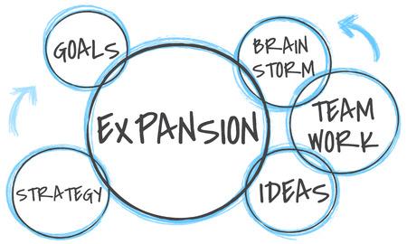 브레인 스토밍 팀워크 아이디어 목표 전략 사업