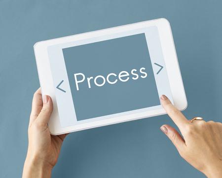 プロセス操作開発事業計画