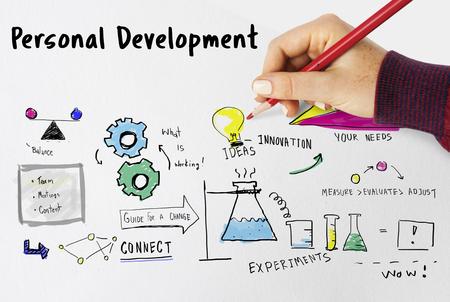 Development Improvement Progress System Sketch Banco de Imagens - 80376834