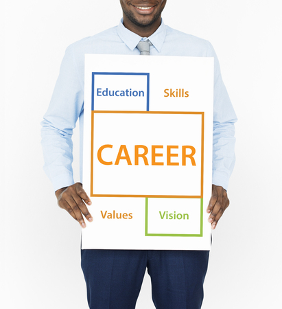 Employment Occupations Career Ability Potential Word Stock Photo