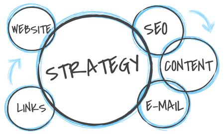 Business Solution Marketing Digital Planning