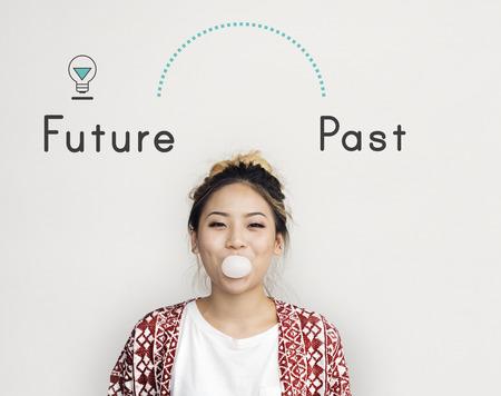 Antonym Tegenovergesteld verleden Stagnatie in het verleden Innovatie
