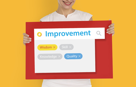 Enhance Thrive Performance Potential Improvement