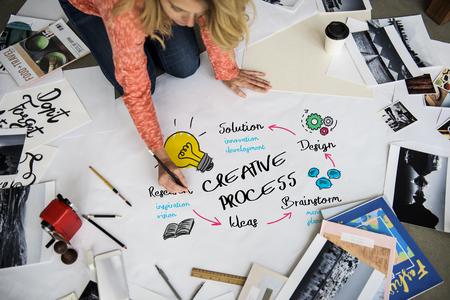 outside the box: Creative Ideas Identity Product Develop Design