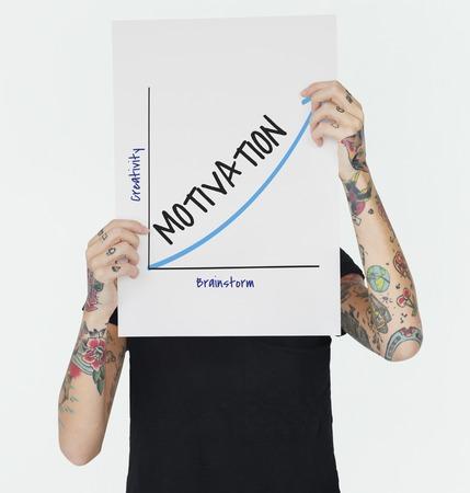Great Job Proposal Solution Goals Motivation
