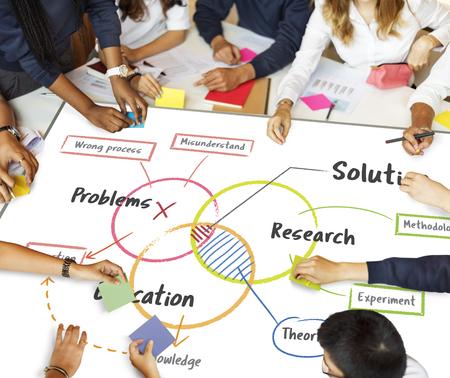 Probleem Onderwijs Kennis Lerende Oplossing