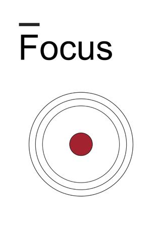 達成目標焦点目標パフォーマンス計画